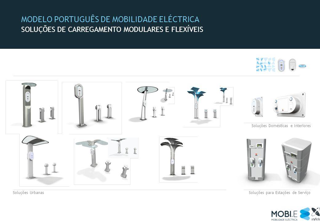Soluções UrbanasSoluções para Estações de Serviço Soluções Domésticas e Interiores MODELO PORTUGUÊS DE MOBILIDADE ELÉCTRICA SOLUÇÕES DE CARREGAMENTO M