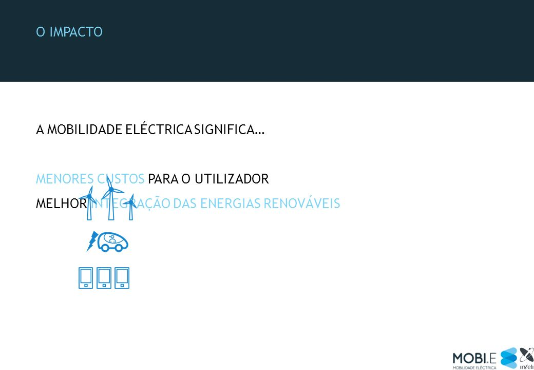 O IMPACTO NOVO PARADIGMA - INTEGRAÇÃO COM AS ENERGIAS RENOVÁVEIS 0102030405060708091011121314151617181921 222300 Condução para o Trabalho Recarga ao longo do dia, quando a rede está disponível Venda de energia à Rede Condução para Casa Recarga em casa Venda de energia à rede 0% 100% Carga na Bateria PERFIL-TIPO DE CONSUMO EM PORTUGAL EM BTN PERFIL-TIPO DE UTILIZAÇÃO DO VEÍCULO ELÉCTRICO Source: Inteli, ERSE (2009)