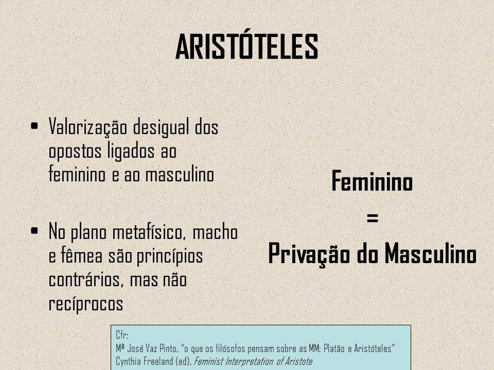 ARISTÓTELES Valorização desigual dos opostos ligados ao feminino e ao masculino No plano metafísico, macho e fêmea são princípios contrários, mas não