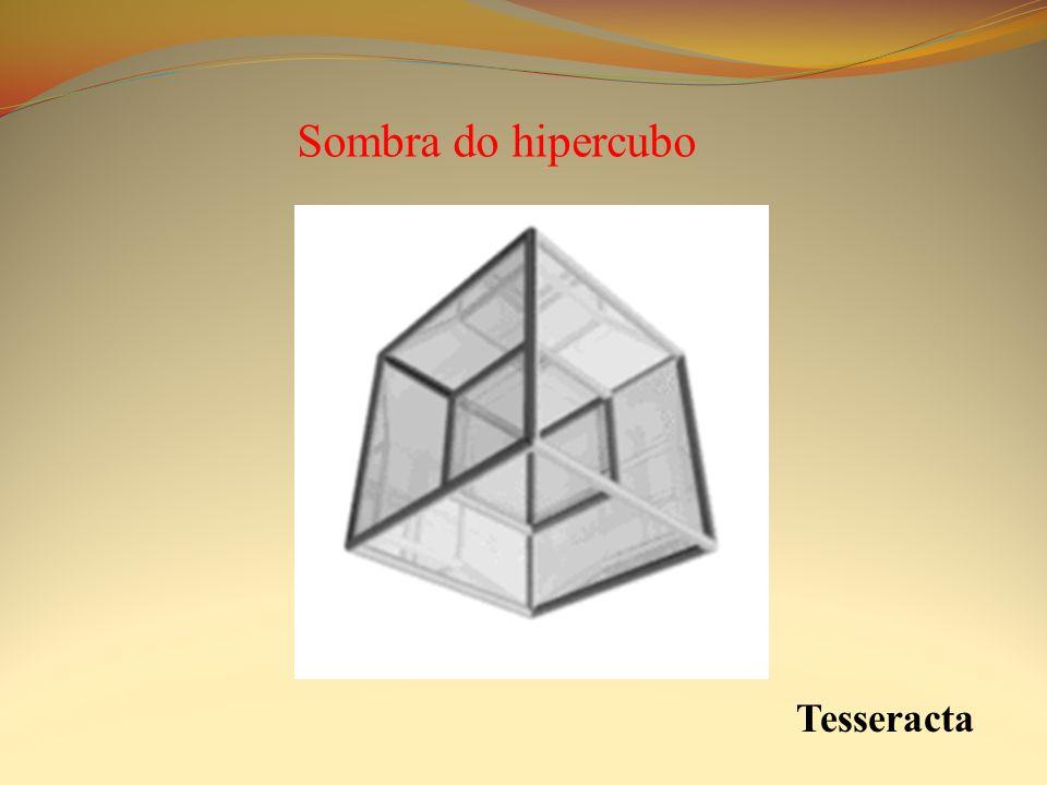 Sombra do hipercubo