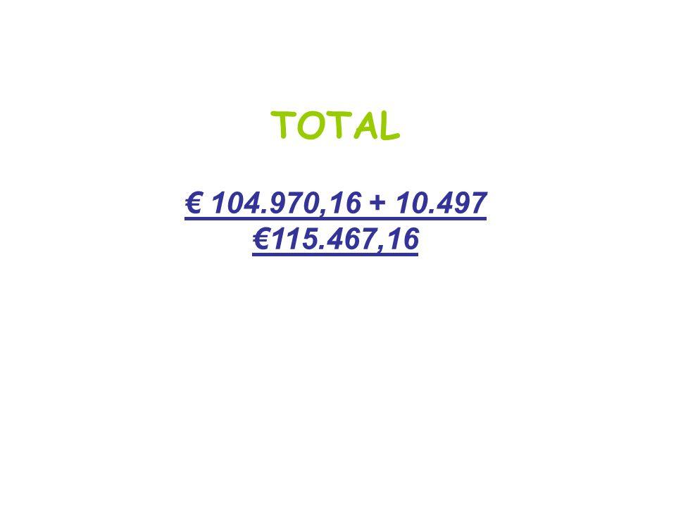 TOTAL 104.970,16 + 10.497 115.467,16