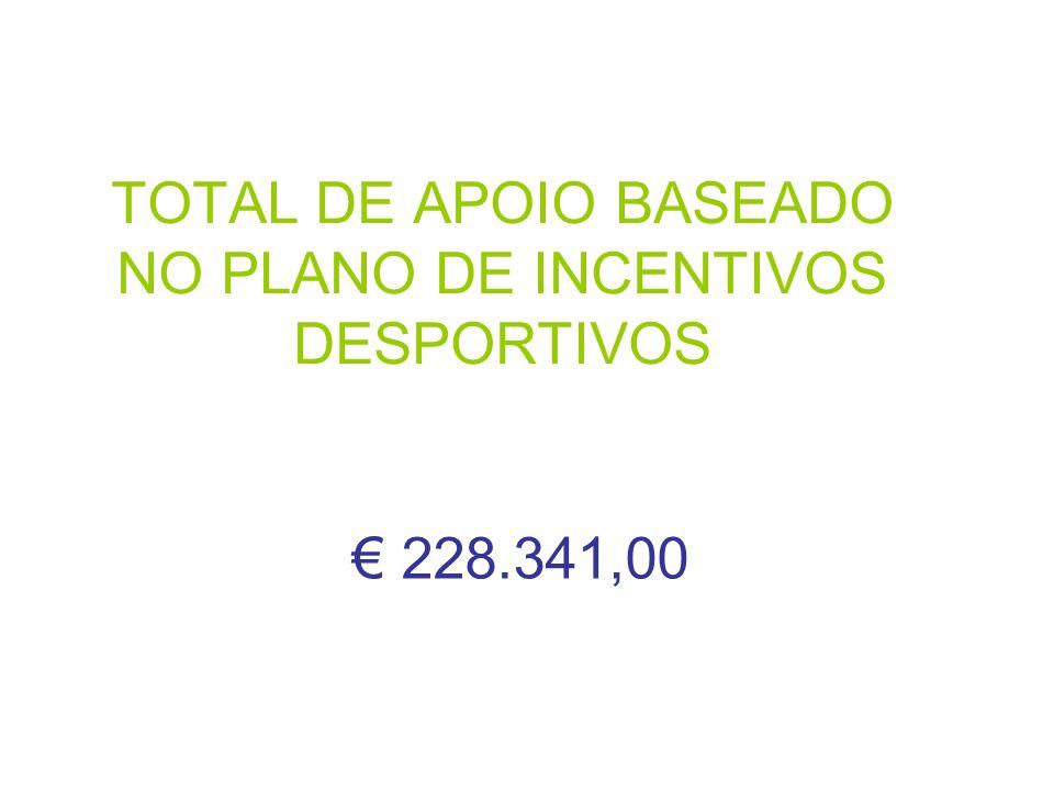 TOTAL DE APOIO BASEADO NO PLANO DE INCENTIVOS DESPORTIVOS 228.341,00