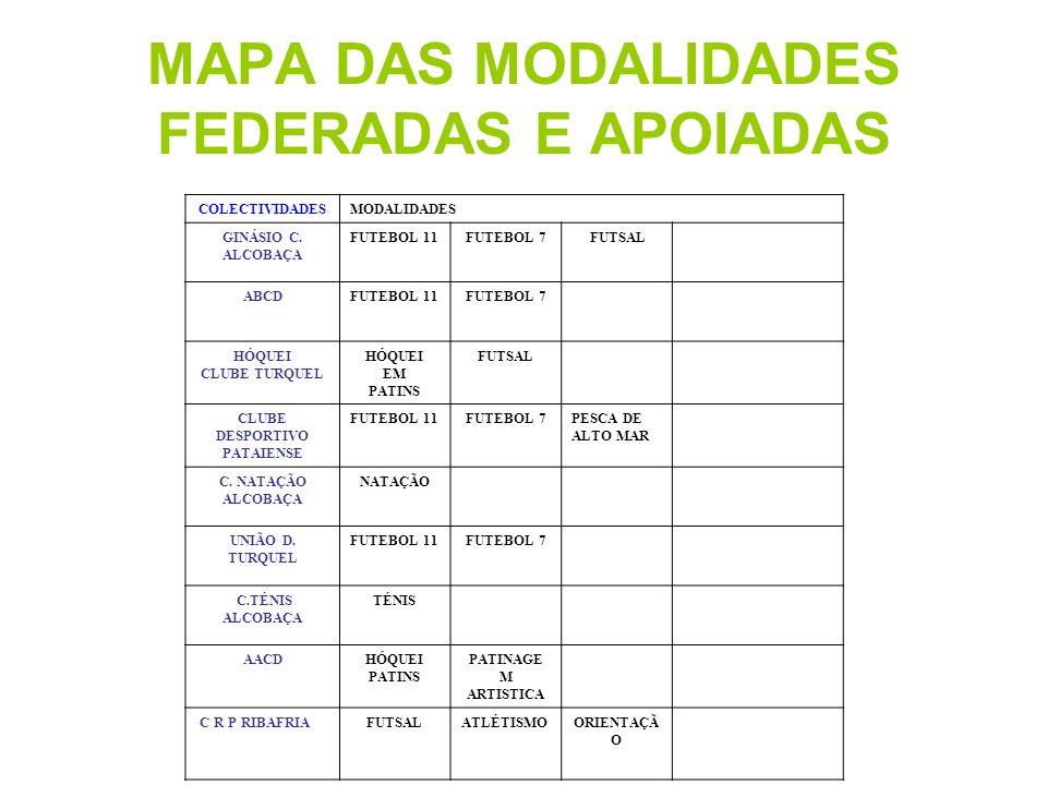 MAPA DAS MODALIDADES FEDERADAS E APOIADAS COLECTIVIDADESMODALIDADES GINÁSIO C. ALCOBAÇA FUTEBOL 11FUTEBOL 7 FUTSAL ABCDFUTEBOL 11FUTEBOL 7 HÓQUEI CLUB