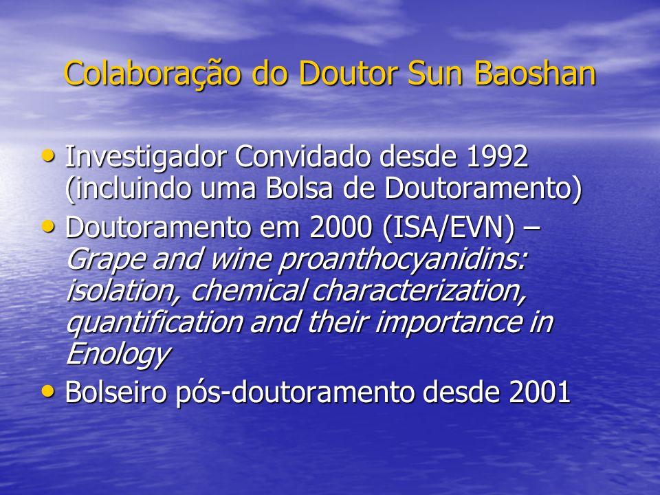 Colaboração do Doutor Sun Baoshan Investigador Convidado desde 1992 (incluindo uma Bolsa de Doutoramento) Investigador Convidado desde 1992 (incluindo