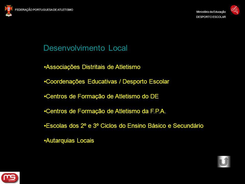 FEDERAÇÃO PORTUGUESA DE ATLETISMO Ministério da Educação DESPORTO ESCOLAR Associações Distritais de Atletismo Coordenações Educativas / Desporto Escol