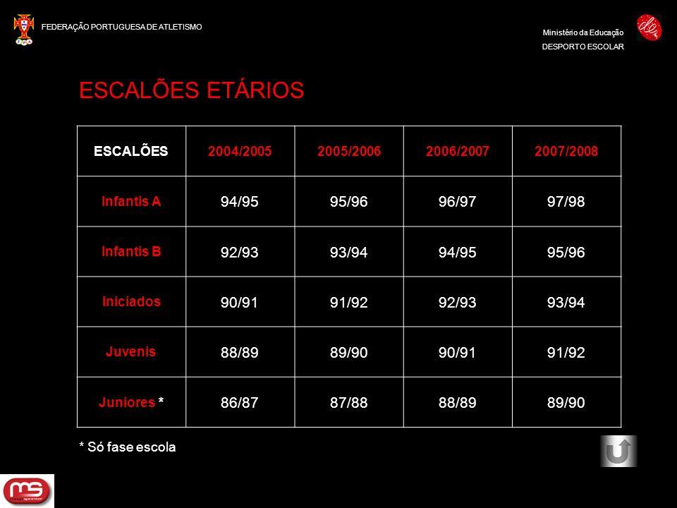 FEDERAÇÃO PORTUGUESA DE ATLETISMO Ministério da Educação DESPORTO ESCOLAR ESCALÕES ETÁRIOS ESCALÕES2004/20052005/20062006/20072007/2008 Infantis A 94/