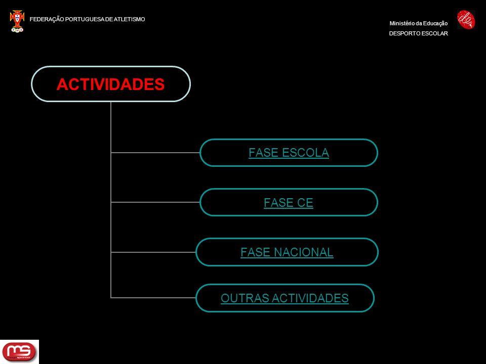 FEDERAÇÃO PORTUGUESA DE ATLETISMO Ministério da Educação DESPORTO ESCOLAR ACTIVIDADES FASE ESCOLA FASE CE OUTRAS ACTIVIDADES FASE NACIONAL