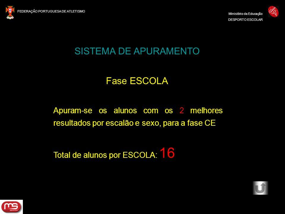 FEDERAÇÃO PORTUGUESA DE ATLETISMO Ministério da Educação DESPORTO ESCOLAR Apuram-se os alunos com os 2 melhores resultados por escalão e sexo, para a