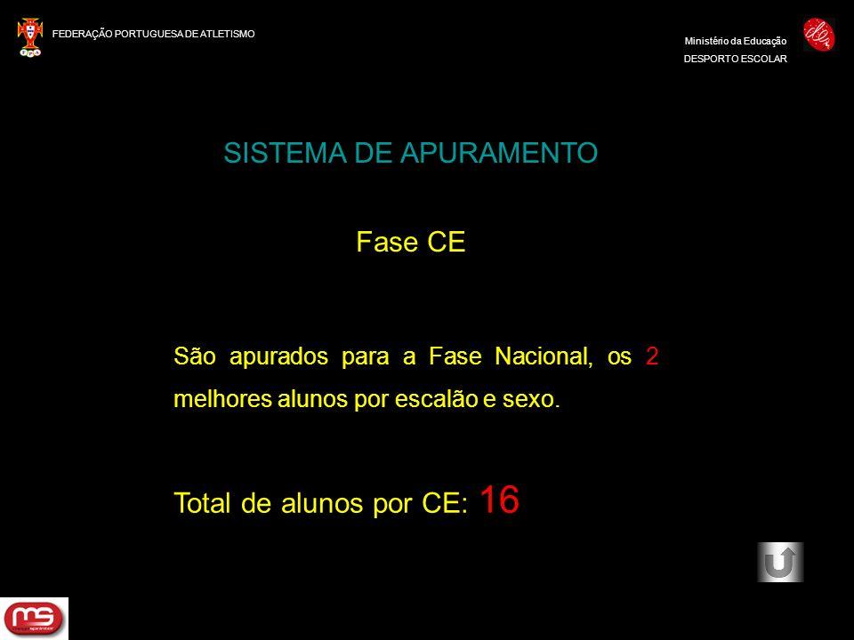 FEDERAÇÃO PORTUGUESA DE ATLETISMO Ministério da Educação DESPORTO ESCOLAR SISTEMA DE APURAMENTO Fase CE São apurados para a Fase Nacional, os 2 melhor