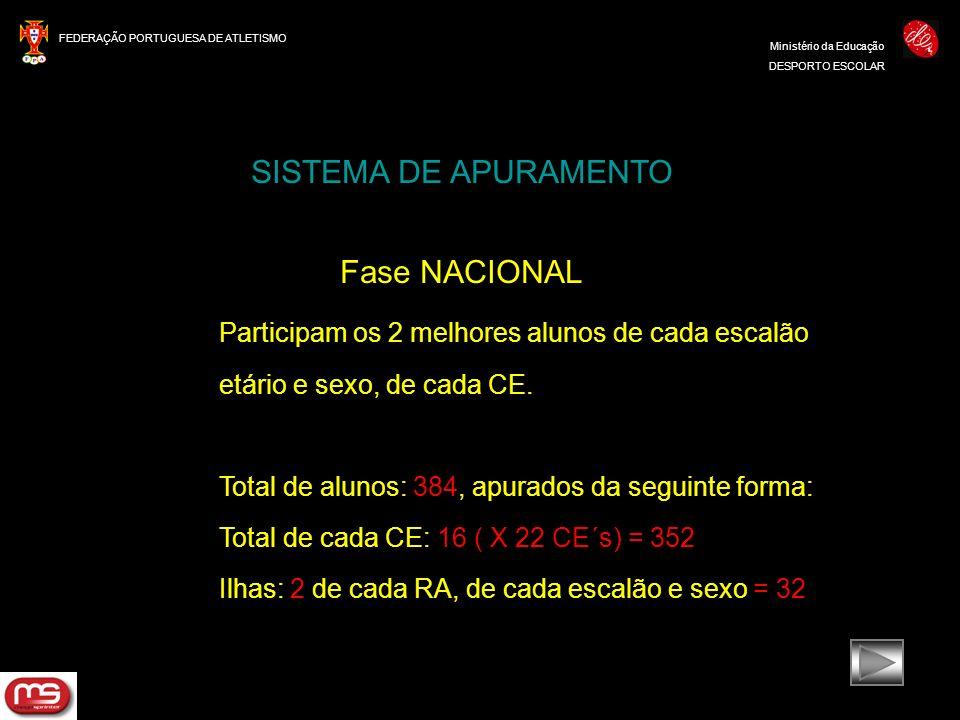 FEDERAÇÃO PORTUGUESA DE ATLETISMO Ministério da Educação DESPORTO ESCOLAR SISTEMA DE APURAMENTO Fase NACIONAL Participam os 2 melhores alunos de cada