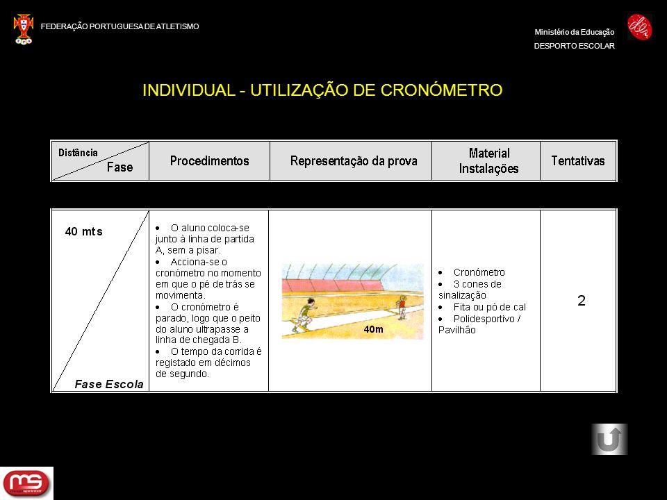 FEDERAÇÃO PORTUGUESA DE ATLETISMO Ministério da Educação DESPORTO ESCOLAR INDIVIDUAL - UTILIZAÇÃO DE CRONÓMETRO
