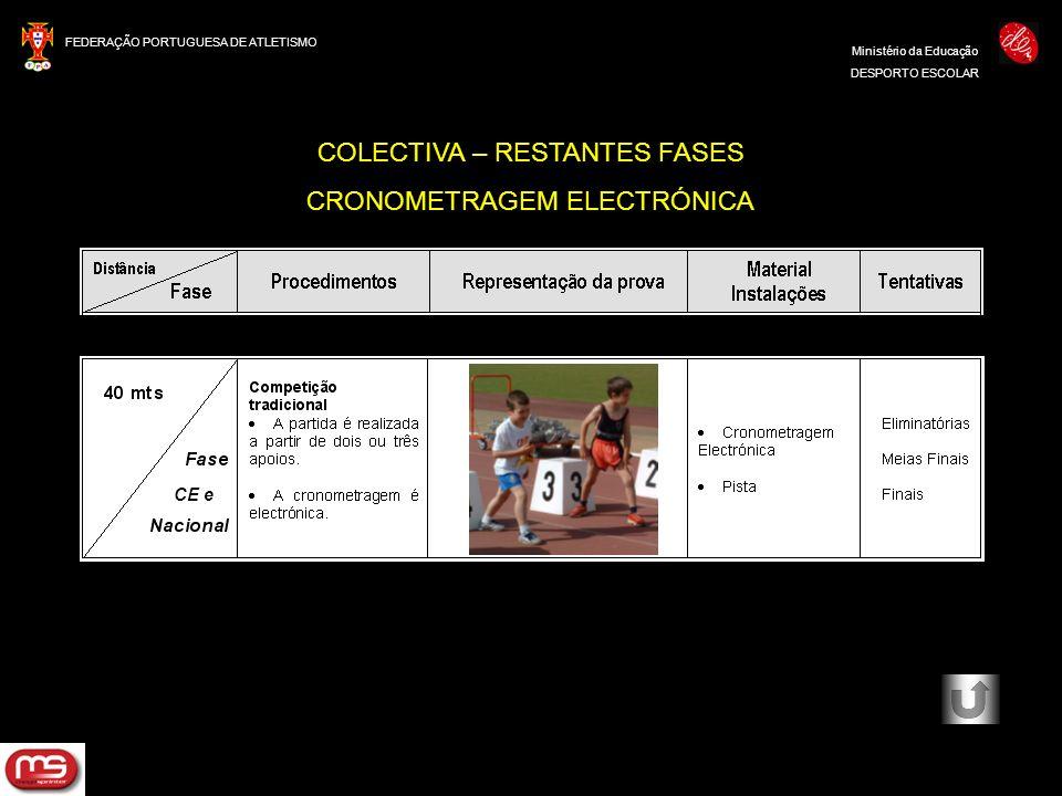 FEDERAÇÃO PORTUGUESA DE ATLETISMO Ministério da Educação DESPORTO ESCOLAR COLECTIVA – RESTANTES FASES CRONOMETRAGEM ELECTRÓNICA CE e