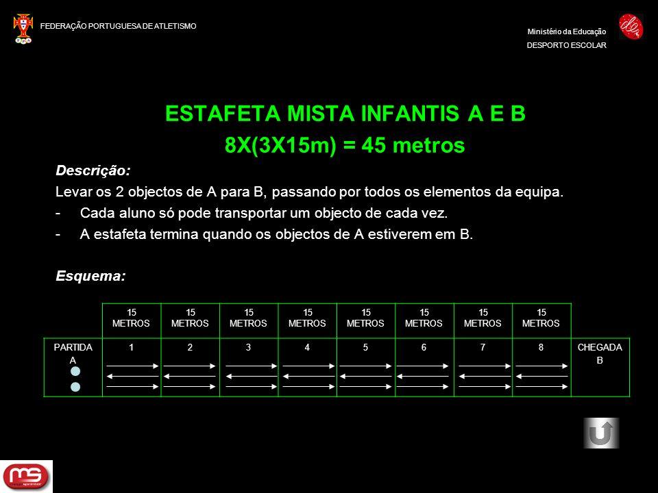 FEDERAÇÃO PORTUGUESA DE ATLETISMO Ministério da Educação DESPORTO ESCOLAR ESTAFETA MISTA INFANTIS A E B 8X(3X15m) = 45 metros Descrição: Levar os 2 ob