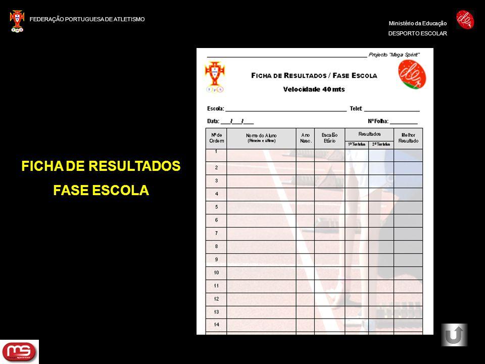 FEDERAÇÃO PORTUGUESA DE ATLETISMO Ministério da Educação DESPORTO ESCOLAR FICHA DE RESULTADOS FASE ESCOLA