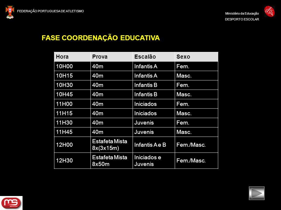 FEDERAÇÃO PORTUGUESA DE ATLETISMO Ministério da Educação DESPORTO ESCOLAR FASE COORDENAÇÃO EDUCATIVA HoraProvaEscalãoSexo 10H0040mInfantis AFem. 10H15