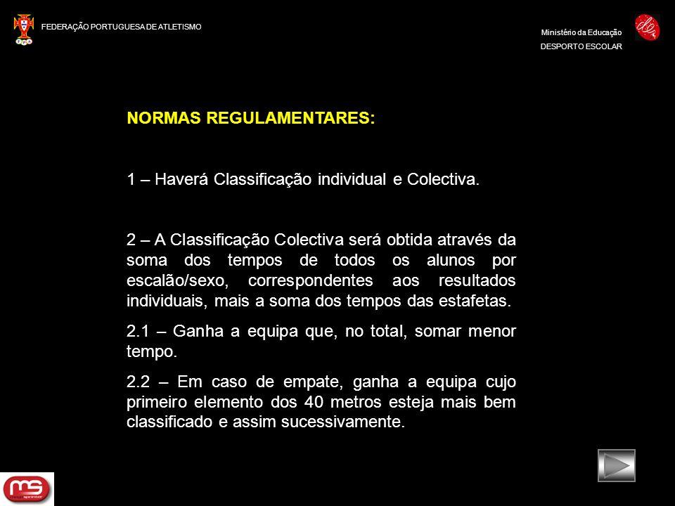 FEDERAÇÃO PORTUGUESA DE ATLETISMO Ministério da Educação DESPORTO ESCOLAR NORMAS REGULAMENTARES: 1 – Haverá Classificação individual e Colectiva. 2 –