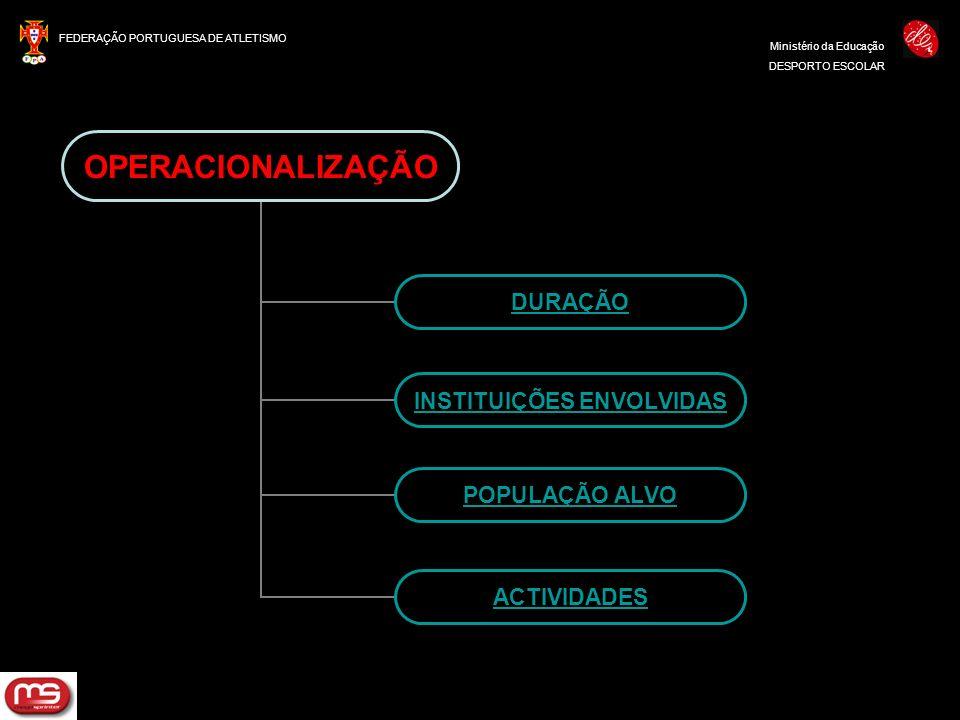 FEDERAÇÃO PORTUGUESA DE ATLETISMO Ministério da Educação DESPORTO ESCOLAR Período (mínimo) de quatro anos DURAÇÃO