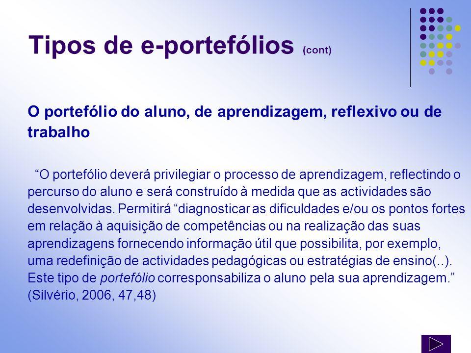 Tipos de e-portefólios (cont) O portefólio do aluno, de aprendizagem, reflexivo ou de trabalho O portefólio deverá privilegiar o processo de aprendiza