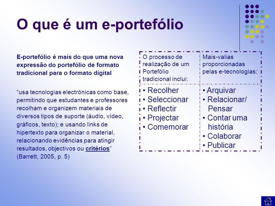 Tipos de e-portefólios (cont) O portefólio institucional ou de avaliação é uma colecção de trabalhos realizados cujo conteúdo é determinado pelo professor e que tem como objectivo a avaliação do aluno relativamente ao currículo (…).