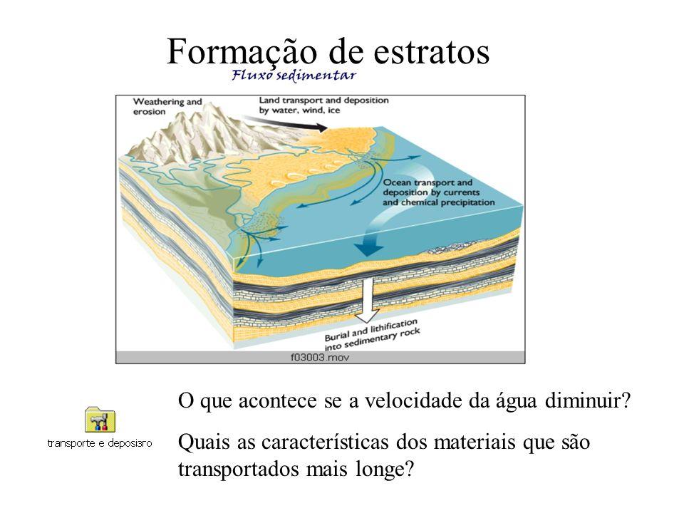 O que acontece se a velocidade da água diminuir? Quais as características dos materiais que são transportados mais longe? Formação de estratos