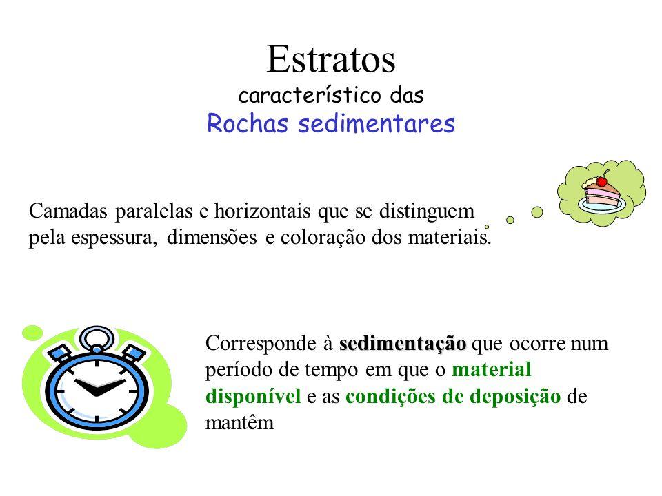 Estratos característico das Rochas sedimentares sedimentação Corresponde à sedimentação que ocorre num período de tempo em que o material disponível e