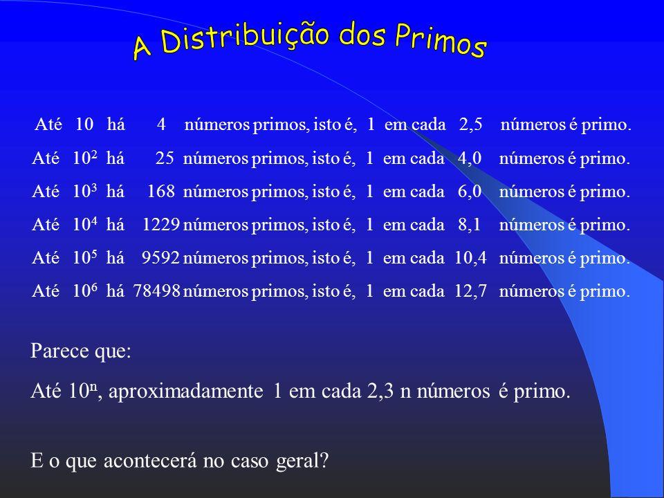 Teste de Wilson : p é primo justamente quando (p – 1)! -1 mod p O teste de Wilson já é uma condição necessária e suficiente de primalidade. Números de