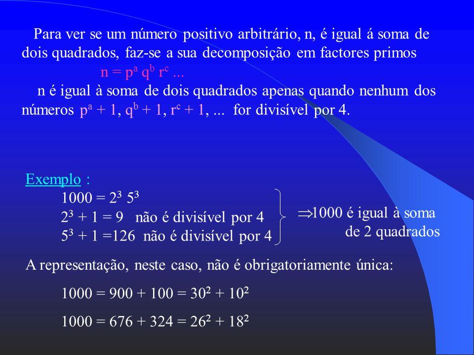 Fermat descobriu que: Pode escrever-se um número primo, p, como soma de dois quadrados, apenas se p + 1 não for divisível por 4. A decomposição é entã
