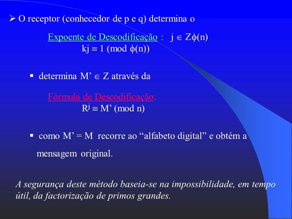Fórmula de Codificação : M k R (mod n) M representa a mensagem original R representa a mensagem codificada O processo de codificação começa com a conv