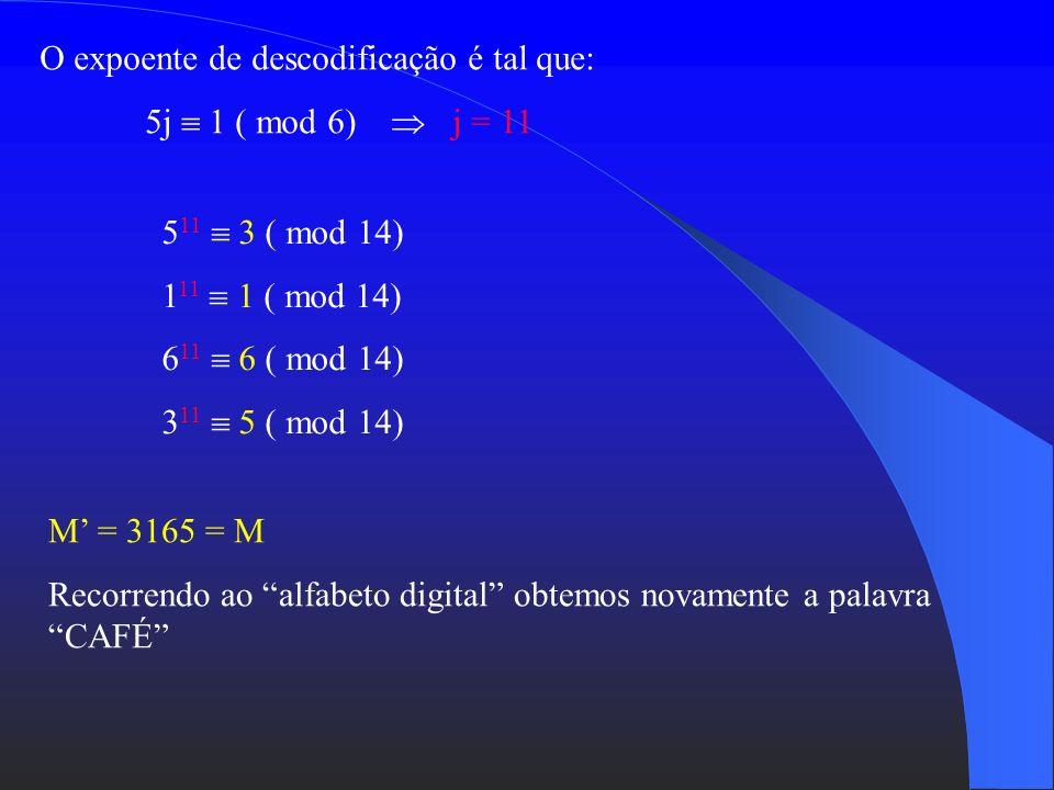 Exemplo: Se p = 7, q = 2 tem-se n = 7 2 = 14 e (n) = (7-1) (2-1) = 6. k é um inteiro positivo tal que m.d.c.( k, (n)) = 1, como (n) = 2 3, escolho k =