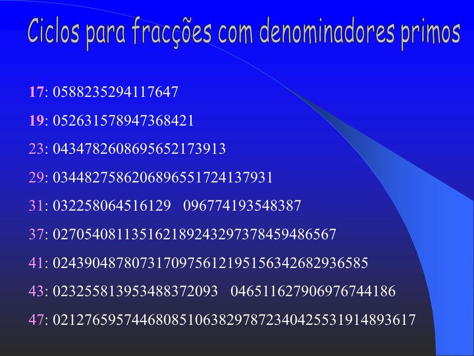 O comprimento do primeiro ciclo é o menor número k para o qual se tem 10 k 1mod p Todas as fracções de denominador 7 têm o mesmo ciclo de dígitos que