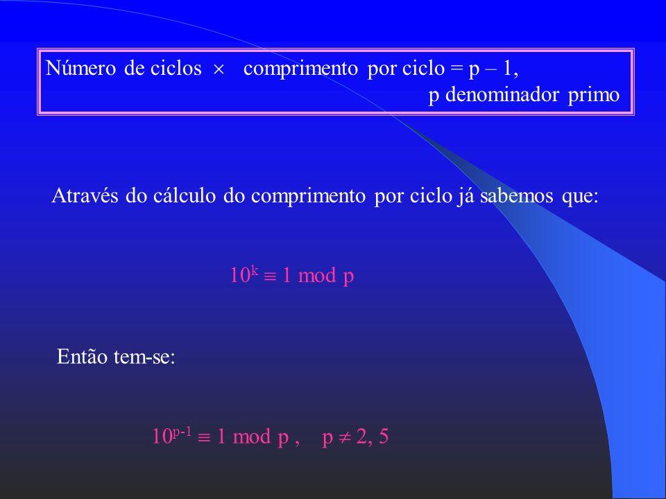 Para um denominador primo (distinto de 2 ou 5) todos os ciclos têm o mesmo comprimento. = 0,031369863 01369863... = 0,02739726 02739726... têm comprim