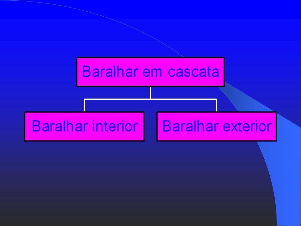 Temos então: Se p não dividir b, b p-1 1 mod p PEQUENO TEOREMA DE FERMAT Como não há nada de especial acerca da base 10, podemos usar uma base b qualq