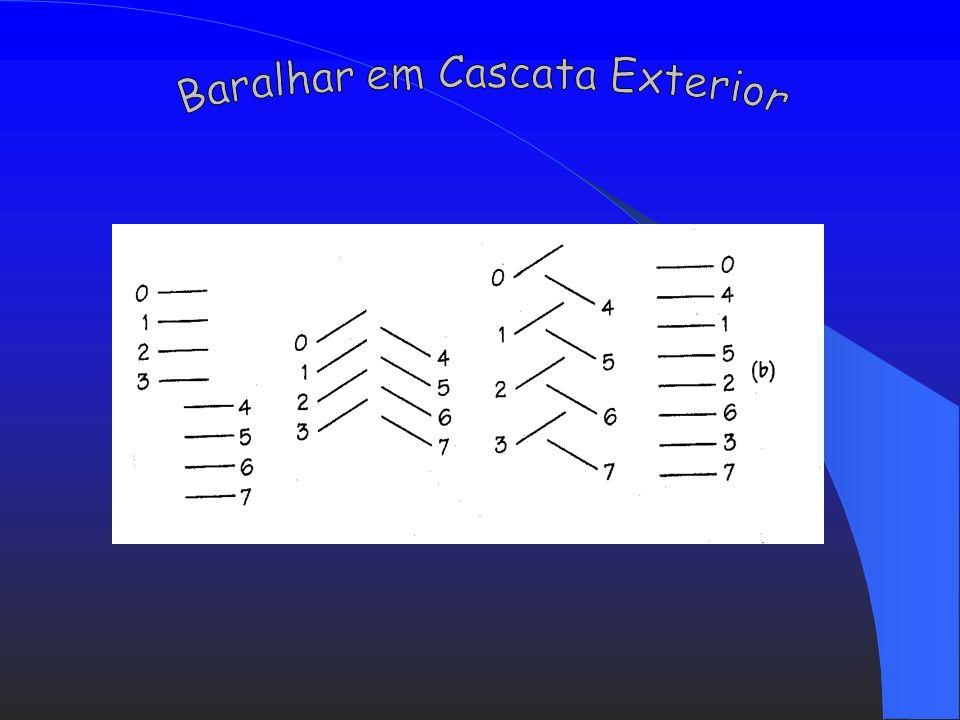 Se 2n + 1 for um número primo então o baralhar interior de 2n cartas 2n vezes faz com que as cartas regressem à posição inicial. 2 s 1 mod 2n+1, s núm