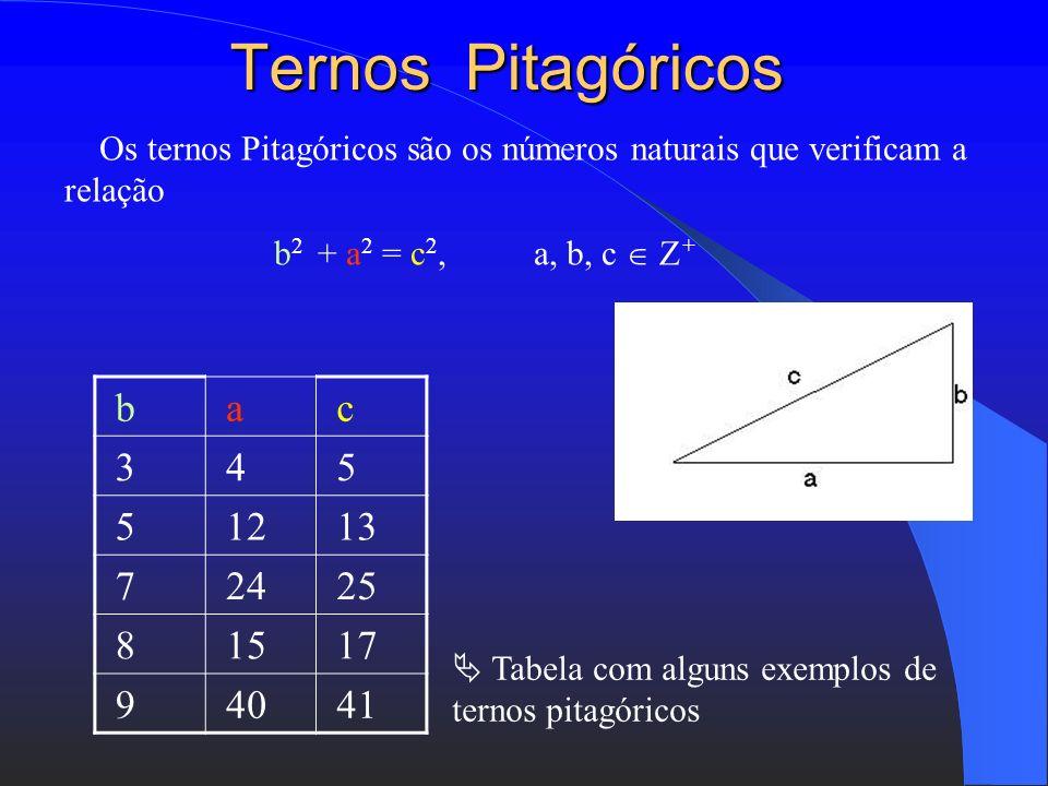 Exemplo: Se o número das vibrações for Dó = 24; Ré = 27; Mi = 30; Fá = 32; Sol = 36; Lá = 40; Si = 45; Dó = 48 Então: Oitava: intervalo de Dó a Dó 48/