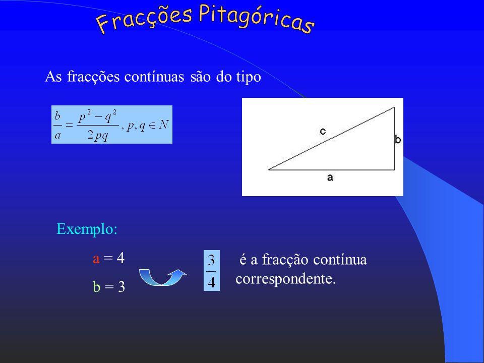 Ternos Pitagóricos b a c 3 4 5 5 12 13 7 24 25 8 15 17 9 40 41 Os ternos Pitagóricos são os números naturais que verificam a relação b 2 + a 2 = c 2,