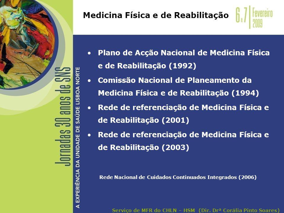 Plano de Acção Nacional de Medicina Física e de Reabilitação (1992) Comissão Nacional de Planeamento da Medicina Física e de Reabilitação (1994) Rede