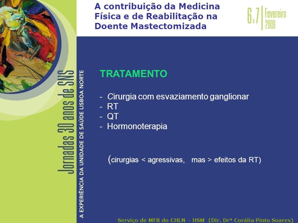 A contribuição da Medicina Física e de Reabilitação na Doente Mastectomizada TRATAMENTO - Cirurgia com esvaziamento ganglionar - RT - QT - Hormonotera