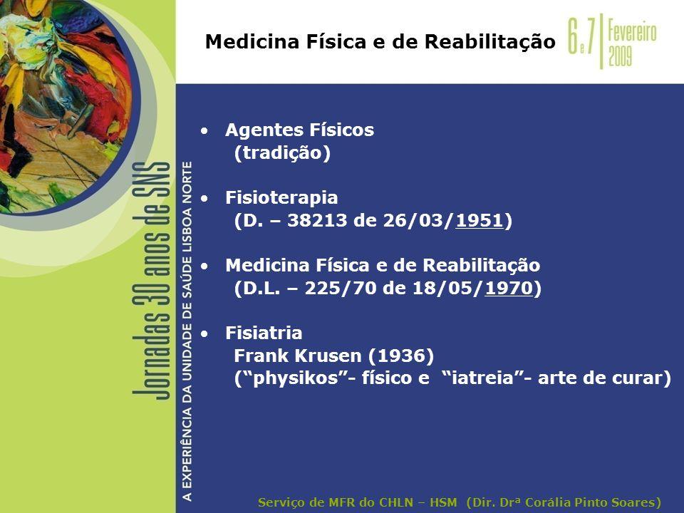 Agentes Físicos (tradição) Fisioterapia (D. – 38213 de 26/03/1951) Medicina Física e de Reabilitação (D.L. – 225/70 de 18/05/1970) Fisiatria Frank Kru