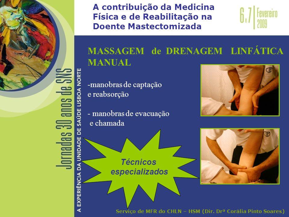 A contribuição da Medicina Física e de Reabilitação na Doente Mastectomizada MASSAGEM de DRENAGEM LINFÁTICA MANUAL -manobras de captação e reabsorção