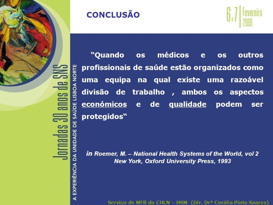 CONCLUSÃO Serviço de MFR do CHLN – HSM (Dir. Drª Corália Pinto Soares) Quando os médicos e os outros profissionais de saúde estão organizados como uma