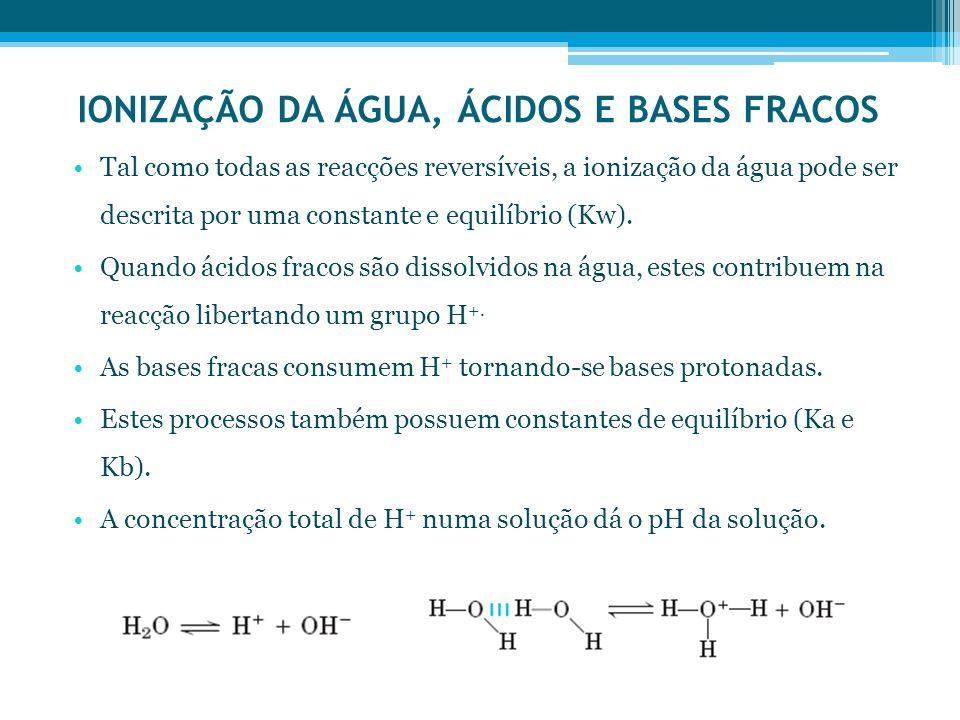 IONIZAÇÃO DA ÁGUA, ÁCIDOS E BASES FRACOS Tal como todas as reacções reversíveis, a ionização da água pode ser descrita por uma constante e equilíbrio