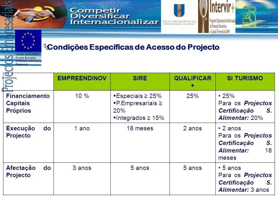 UNIÃO EUROPEIA Fundo Europeu de Desenvolvimento Regional Condições Específicas de Acesso do Projecto EMPREENDINOVSIREQUALIFICAR + SI TURISMO Financiamento Capitais Próprios 10 % Especiais 25% P.Empresariais 20% Integrados 15% 25% Para os Projectos Certificação S.