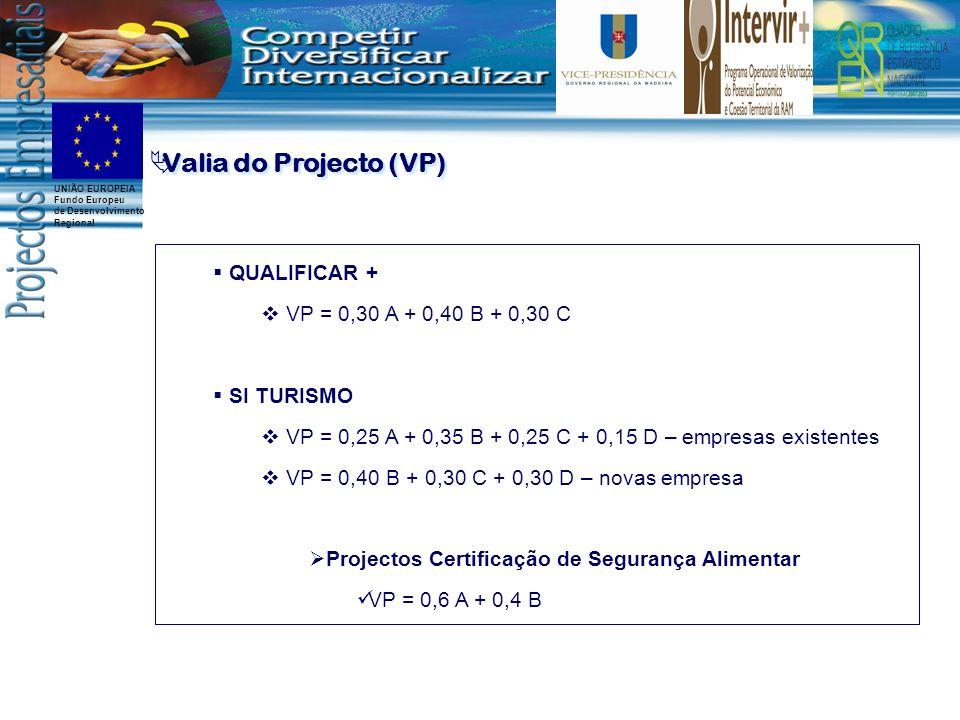 UNIÃO EUROPEIA Fundo Europeu de Desenvolvimento Regional Valia do Projecto (VP) QUALIFICAR + VP = 0,30 A + 0,40 B + 0,30 C SI TURISMO VP = 0,25 A + 0,35 B + 0,25 C + 0,15 D – empresas existentes VP = 0,40 B + 0,30 C + 0,30 D – novas empresa Projectos Certificação de Segurança Alimentar VP = 0,6 A + 0,4 B