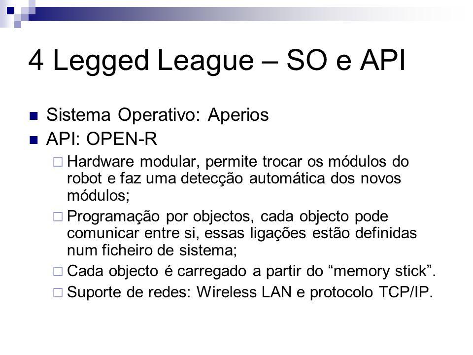 4 Legged League – SO e API Sistema Operativo: Aperios API: OPEN-R Hardware modular, permite trocar os módulos do robot e faz uma detecção automática dos novos módulos; Programação por objectos, cada objecto pode comunicar entre si, essas ligações estão definidas num ficheiro de sistema; Cada objecto é carregado a partir do memory stick.