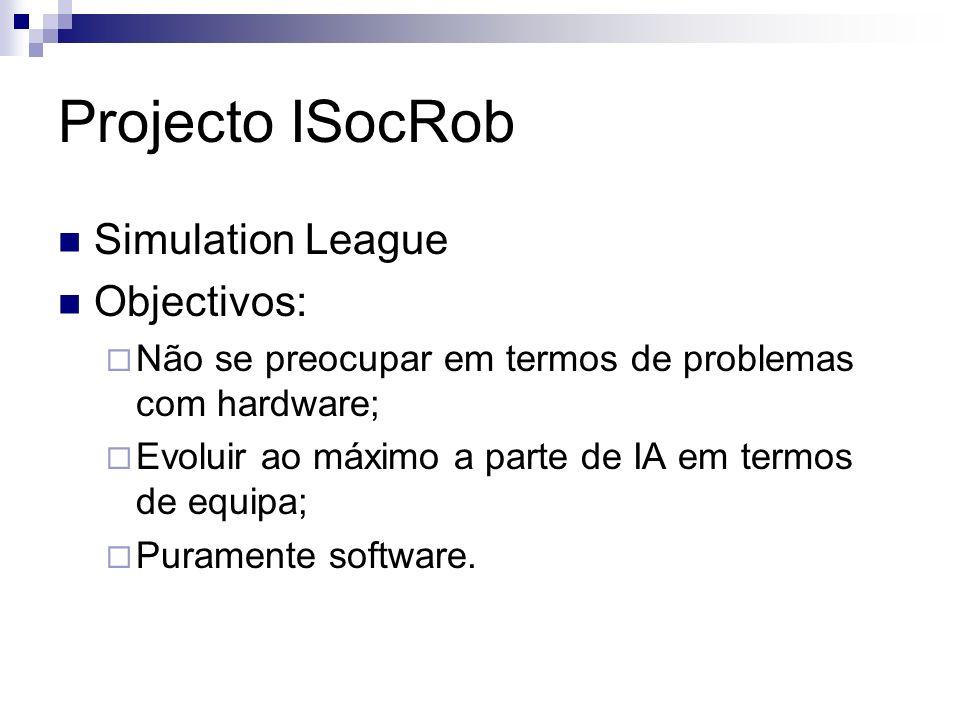Projecto ISocRob Simulation League Objectivos: Não se preocupar em termos de problemas com hardware; Evoluir ao máximo a parte de IA em termos de equipa; Puramente software.