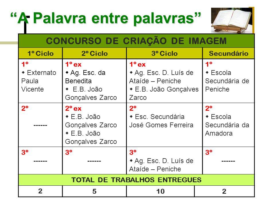 A Palavra entre palavras CONCURSO DE CRIAÇÃO DE IMAGEM 1º Ciclo2º Ciclo3º CicloSecundário 1º Externato Paula Vicente 1º ex Ag.