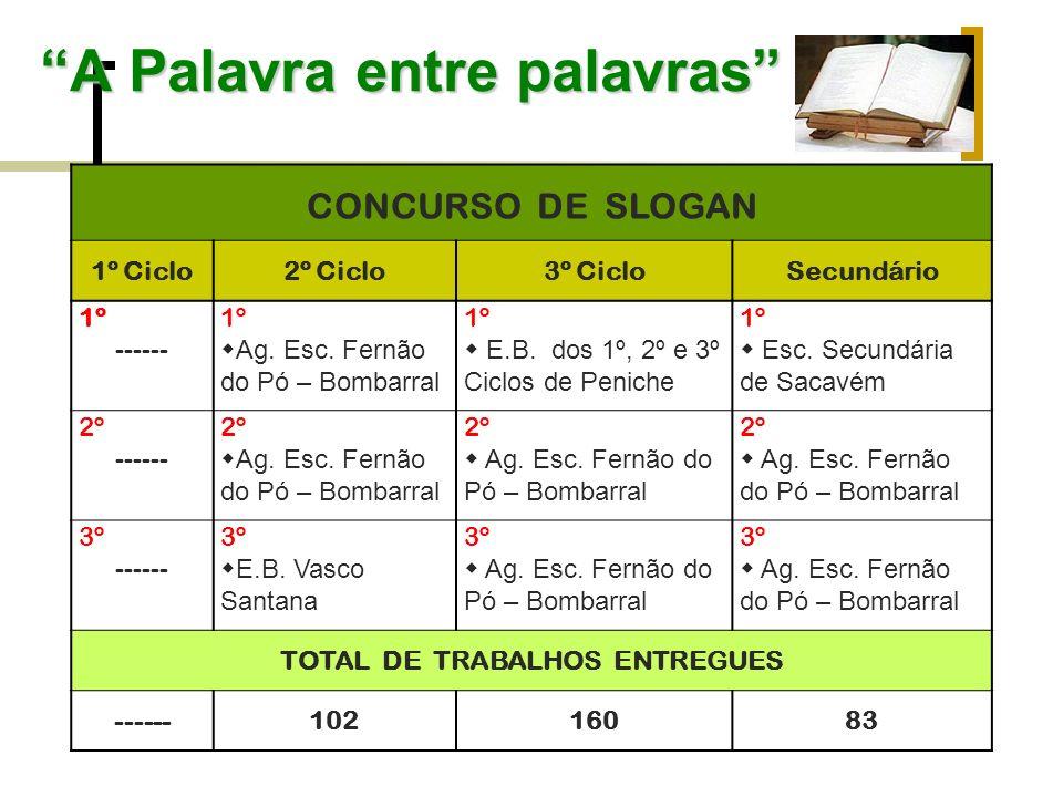 A Palavra entre palavras CONCURSO DE SLOGAN 1º Ciclo2º Ciclo3º CicloSecundário 1º ------ 1º Ag.
