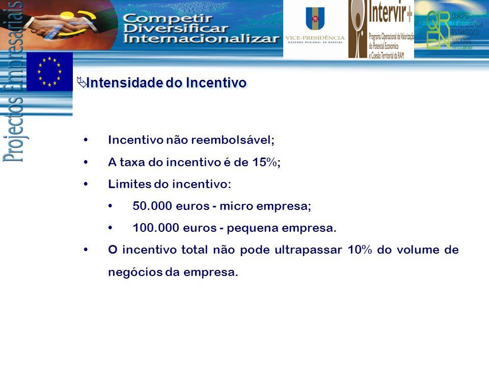 Intensidade do Incentivo Incentivo não reembolsável; A taxa do incentivo é de 15%; Limites do incentivo: 50.000 euros - micro empresa; 100.000 euros -