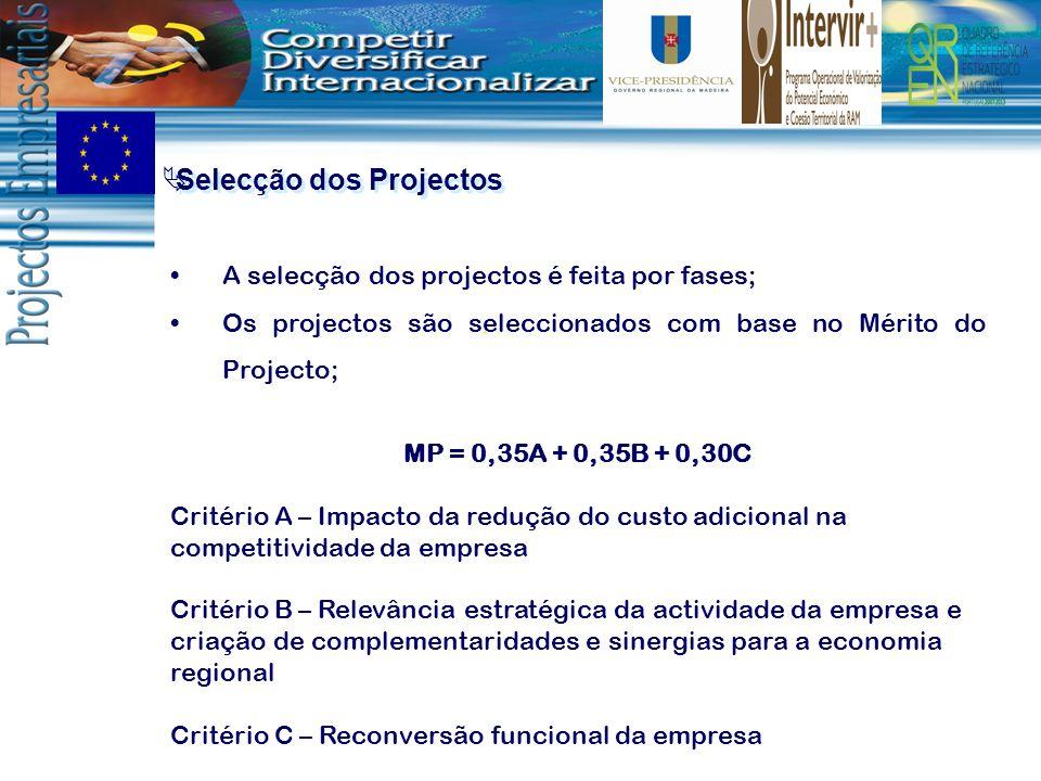 Selecção dos Projectos A selecção dos projectos é feita por fases; Os projectos são seleccionados com base no Mérito do Projecto; MP = 0,35A + 0,35B +