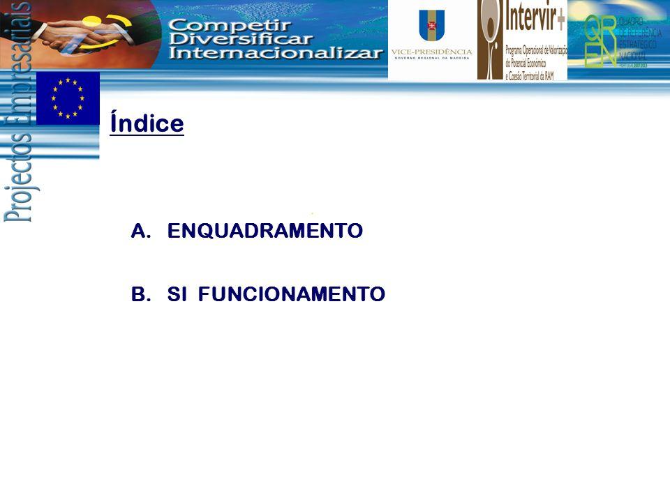 A.ENQUADRAMENTO Índice B.SI FUNCIONAMENTO